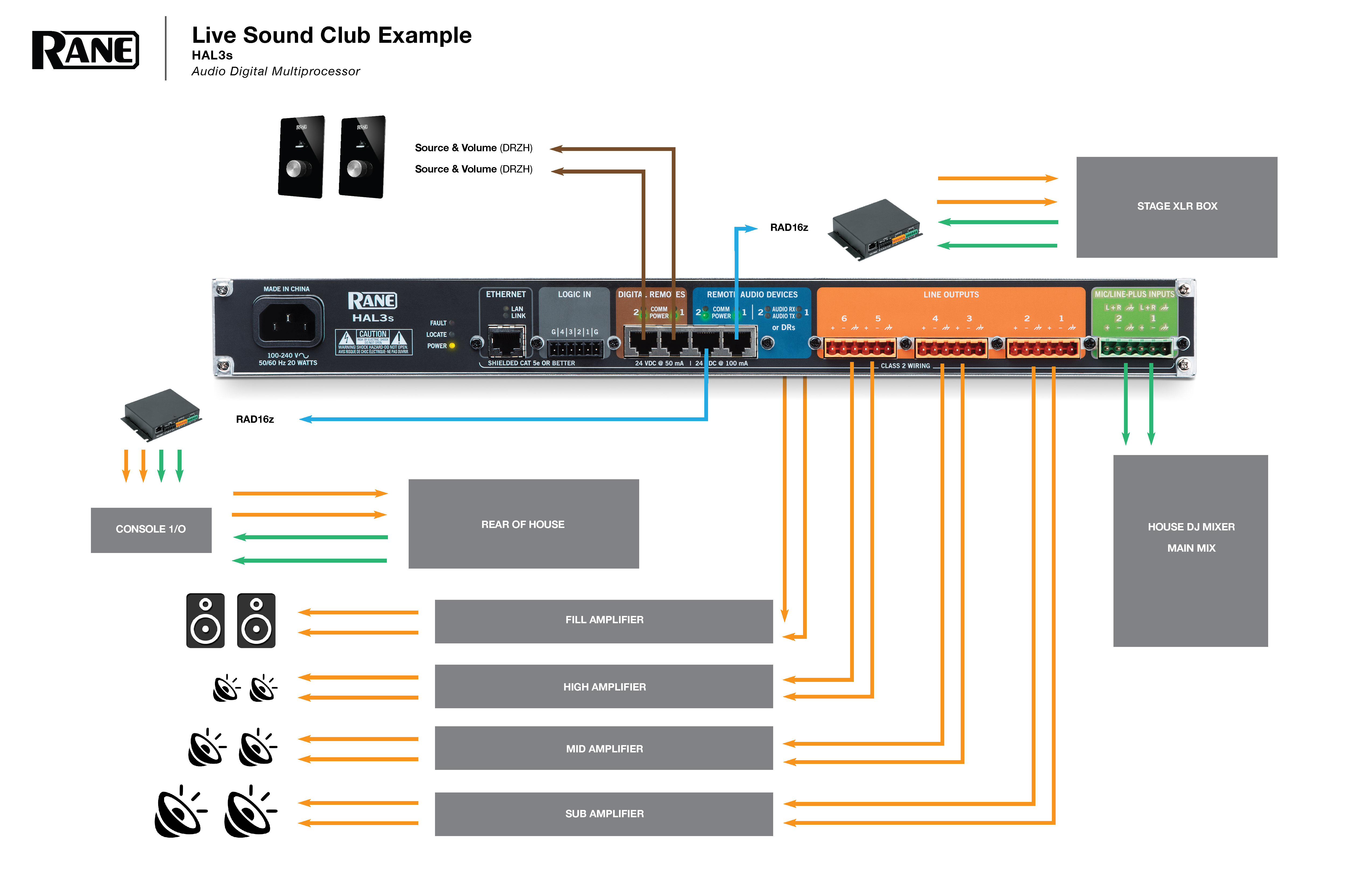 Live Sound Club Use Case Guide