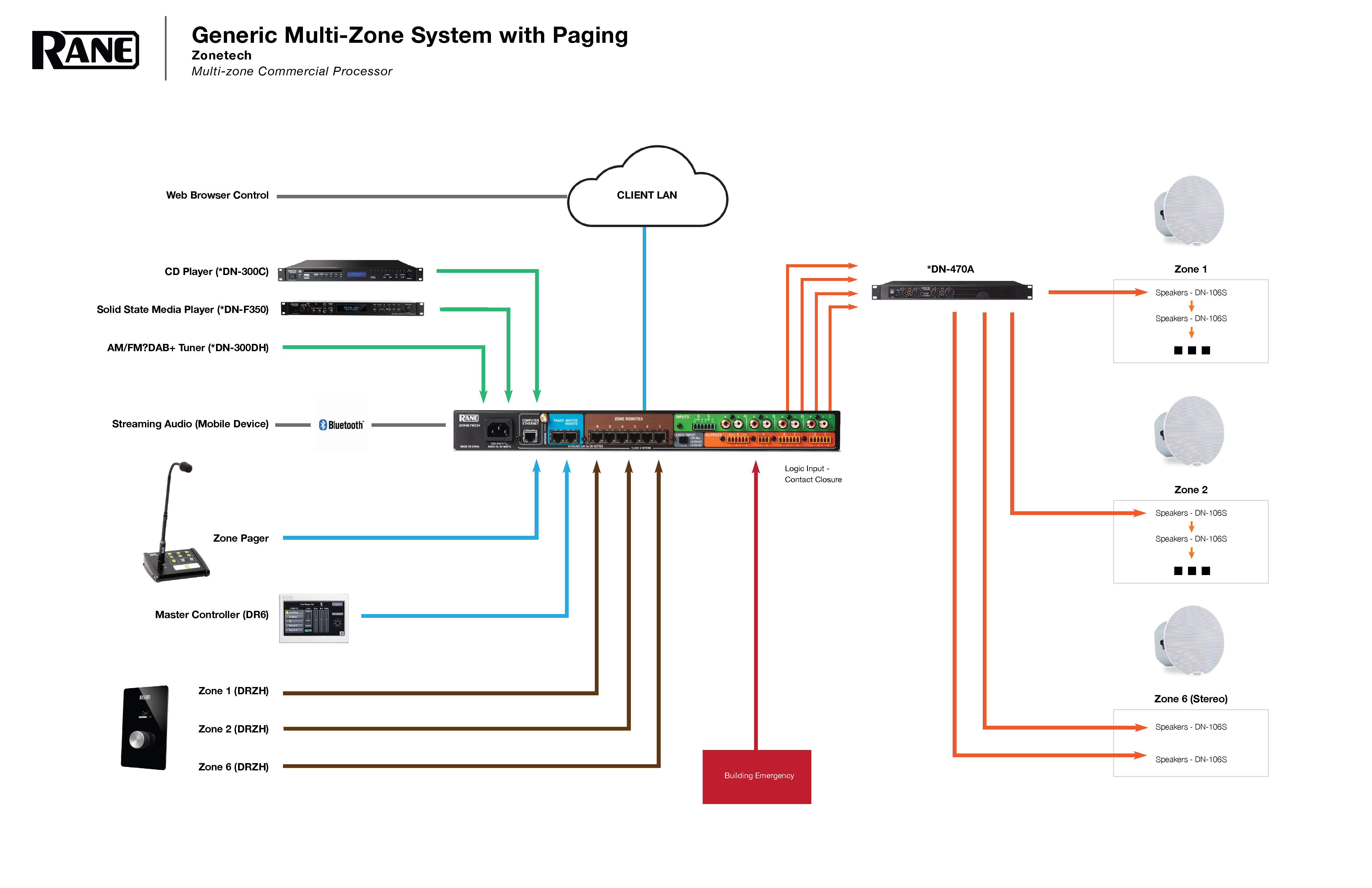 RANE - ZONETECH | 1000 2 Power Zone Amp Wiring Diagram |  | RANE Commercial